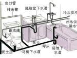 图文简述建筑给排水系统