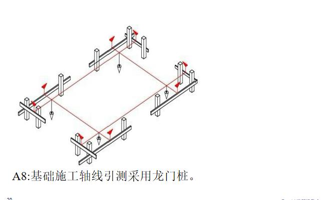 建筑工程测量放线施工标准做法图解_5