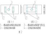 水暖管道的施工和快速计算方法