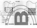 断桥隔热铝合金门窗施工方案