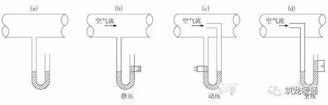 风管静压选择确定及静压箱作用与风口结露的处理