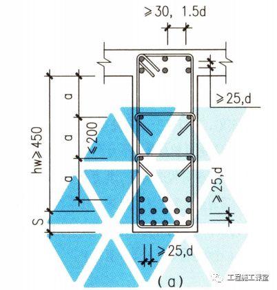 结合16G101、18G901图集,详解钢筋施工的常见问题点!_20