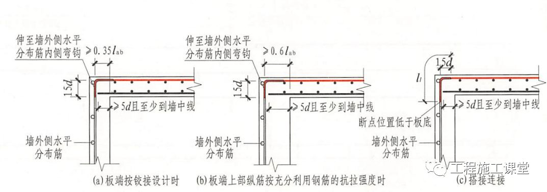 结合16G101、18G901图集,详解钢筋施工的常见问题点!_28