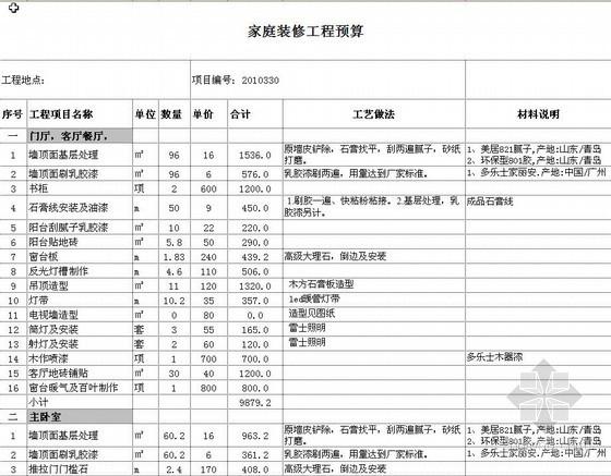 青岛某90平米家装预算报价实例