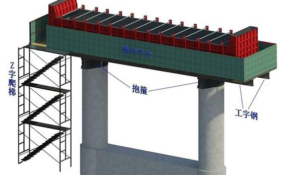 路桥微课:桥梁工程施工安全控制要点
