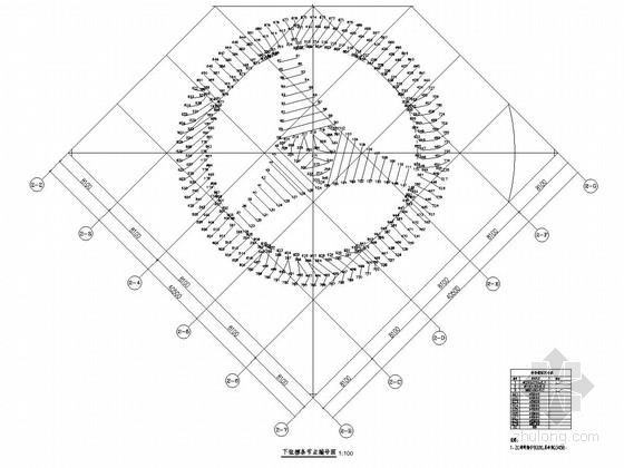 管桁架结构客运站钢结构施工图(钢雨棚 圆弧造型 玻璃穹顶)