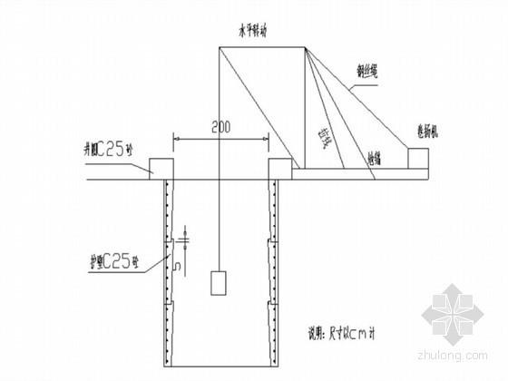 [贵州]大孔径抗滑桩施工技术交底