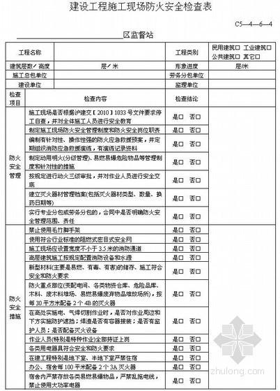 [上海]建筑工程防火控制措施及防火安全检查表