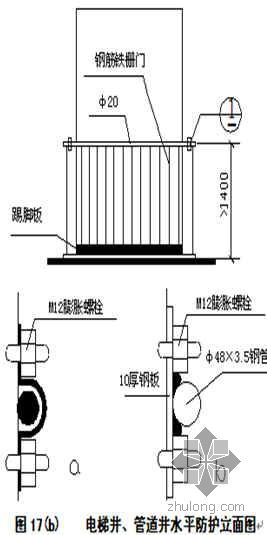 上海某公司临边洞口安全防护做法(PPT)