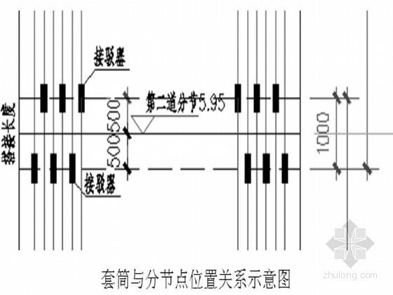 地铁基坑地连墙钢筋笼高压线下分节制作施工技术交底
