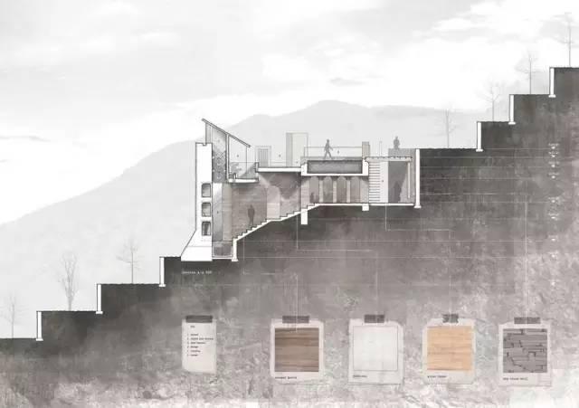看建筑剖面图如何完美表现