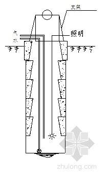 职工食堂人工挖孔灌注桩基础施工方案