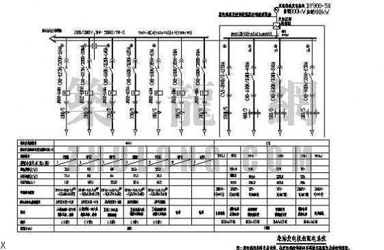 高低压配电系统施工图(全套系统图)