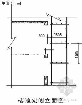 福州某框架结构住宅群脚手架施工方案