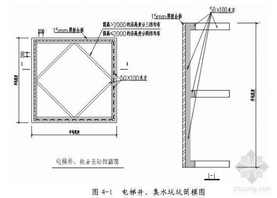 天津某高层住宅模板施工方案