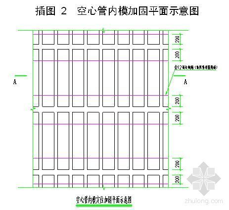 现浇空心楼板(BDF空心管内模)施工方案