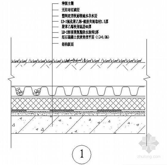 种植屋面防水构造图(1-3级防水)