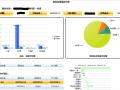 内部管控和成本控制资料免费下载