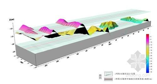 [QC]海底盾构隧洞不良地质段爆破急速成孔方法