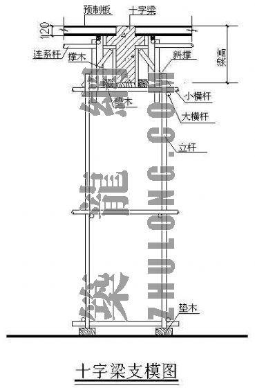 土建施工类常用节点详图
