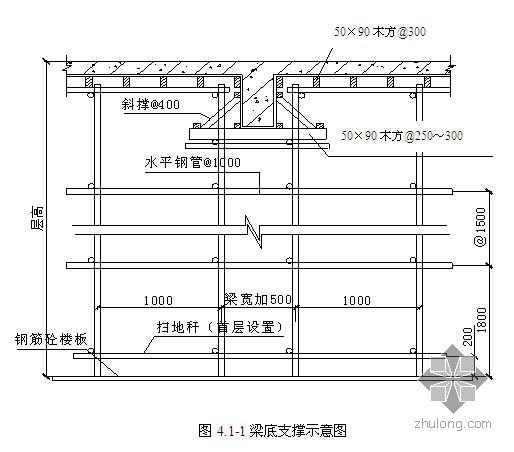 深圳某综合楼高支模工程施工方案(木模板 计算书)