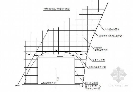 [广东]高速公路工程高边坡爆破施工专项方案