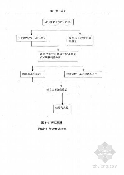 [硕士]江铜建筑公司工程项目管理人员激励模式的研究[2010]