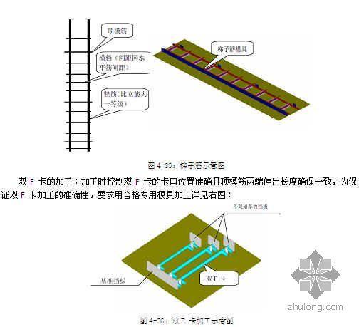 [广东]写字楼主体结构施工组织设计(五羊杯 液压爬模)