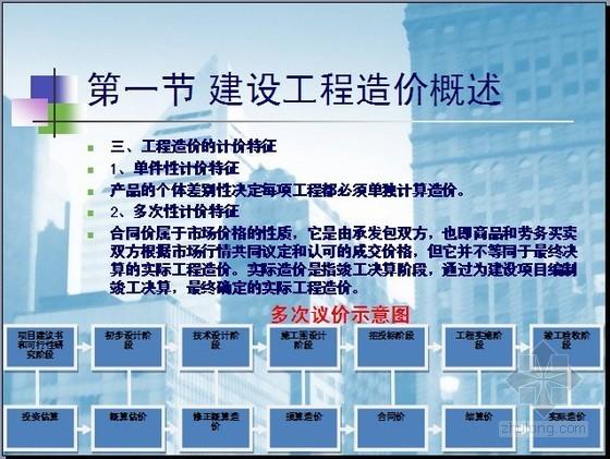 [PPT]建筑工程计量与计价讲义(含实例207页)