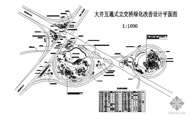 杭州立交绿化全套施工图