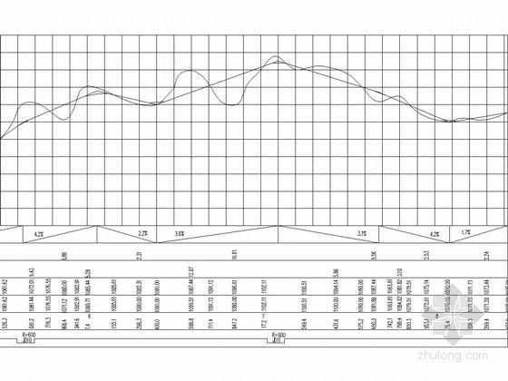 [内蒙古]二级公路平面图及断面图设计(含方案比选)