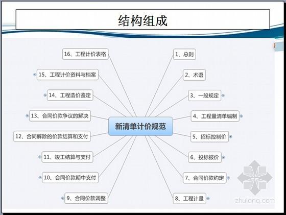 2013版工程量清单计价规范之工程结算实例精讲(含广联达软件应用90页)
