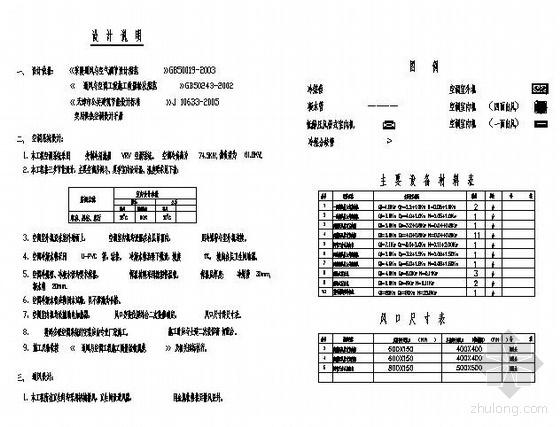 天津某高级会馆空调设计图