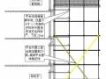 落地式卸料平台扣件钢管支撑架计算书