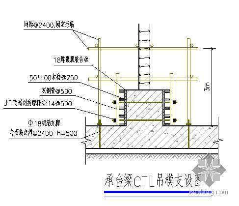 陕西省某商住小区施工组织设计(框剪结构)
