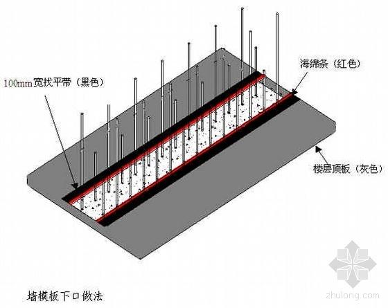 某超高层住宅模板施工方案(钢模板、镜面板、竹胶板)