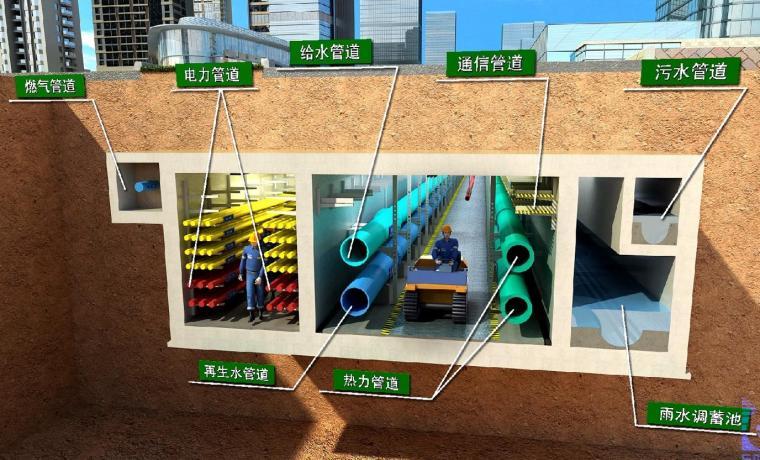 综合管廊工程铝合金模板滑移施工经验交流(超多现场图)