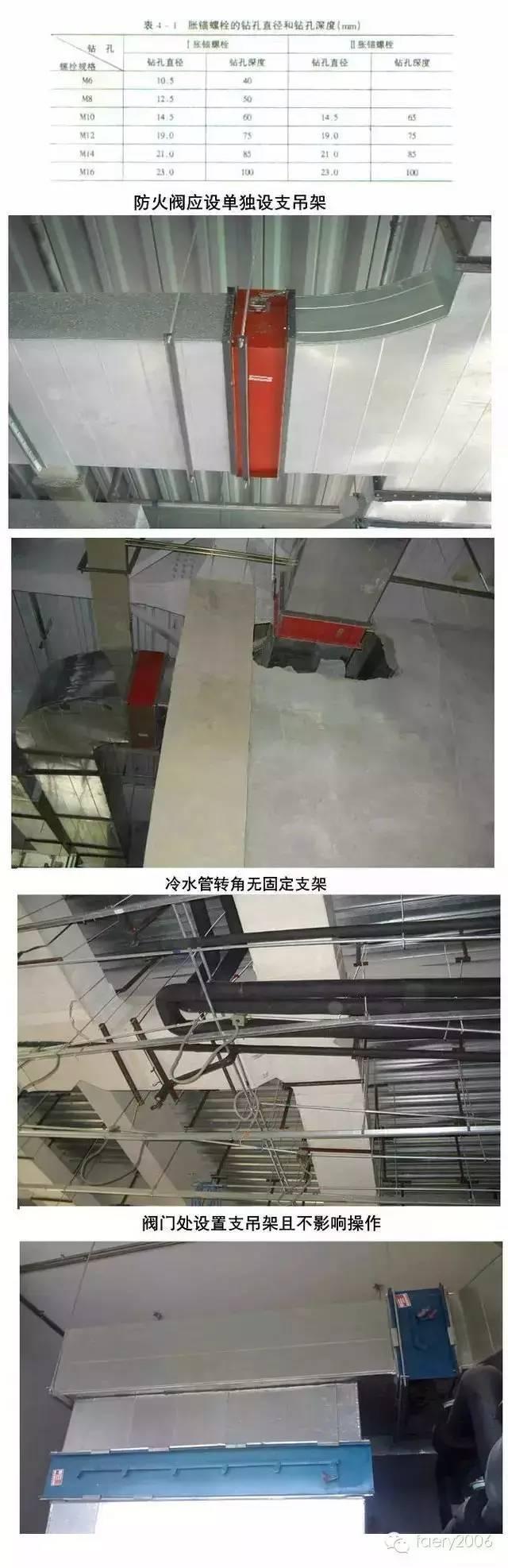 风管安装的21种质量通病_4