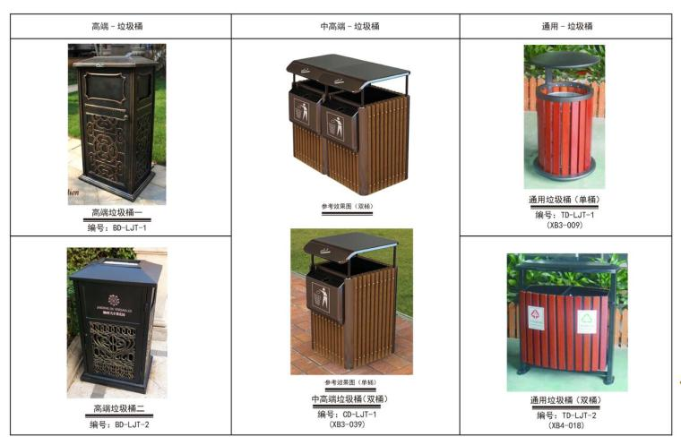 园林垃圾桶标准(恒大设计院 2018年最新资料)
