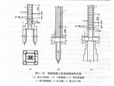 看图学电气安装工程预算(上、下)_7