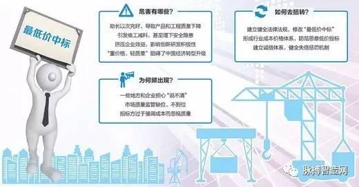 """人民日報:""""最低價中標""""不改,談什麽工匠精神、中國製造!_2"""