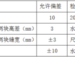 上海海事大学行政楼正门广场翻修工程(技术标)