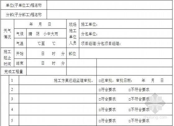住宅工程监理旁站记录表 28张(地基 主体 节能)