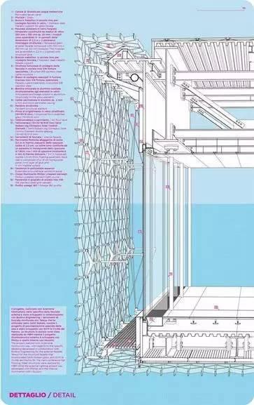 他放出了封存多年最杰出的建筑图纸_18
