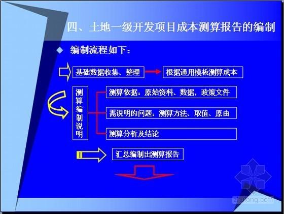 [最新]北京土地一级开发项目成本测算图文精讲(图表丰富46页)
