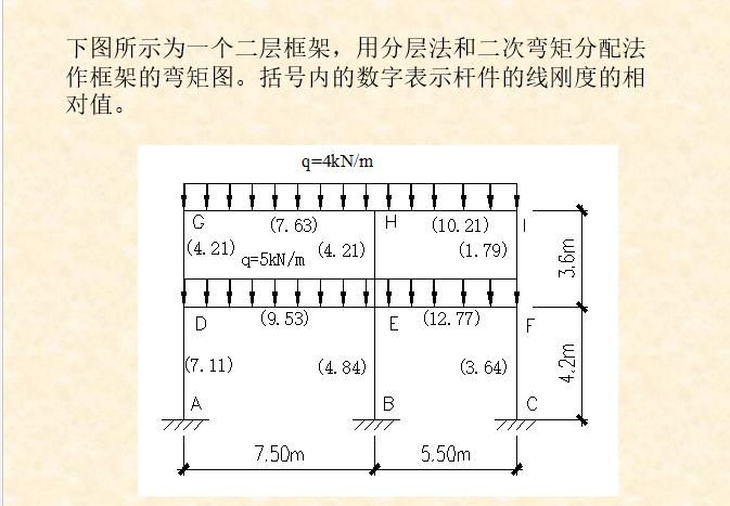 混凝土-分层法-弯矩分配法计算题_18