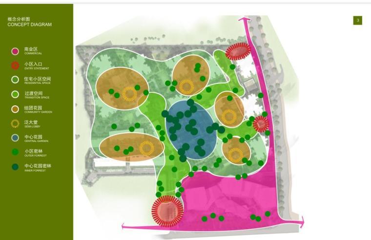 [重庆]某河运校项目居住区景观方案设计文本PDF(113页)_2