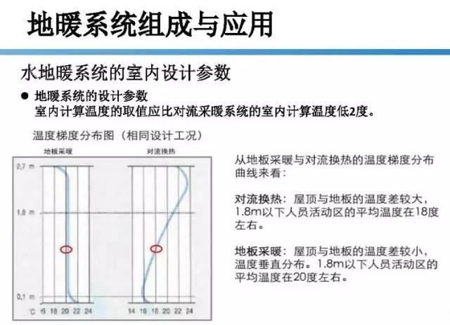 72页|空气源热泵地热系统组成及应用_22