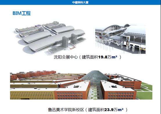 钢构大厦建造全过程BIM技术应用(近百页,附图丰富)