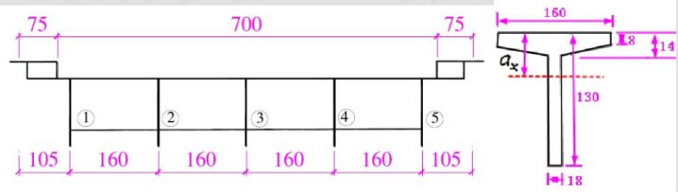 桥博模型中荷载横向分布系数怎么填写?横向分布系数计算方法
